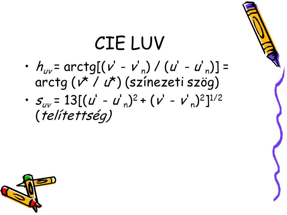 CIE LUV huv = arctg[(v - v n) / (u - u n)] = arctg (v* / u*) (színezeti szög) suv = 13[(u - u n)2 + (v - v n)2]1/2 (telítettség)